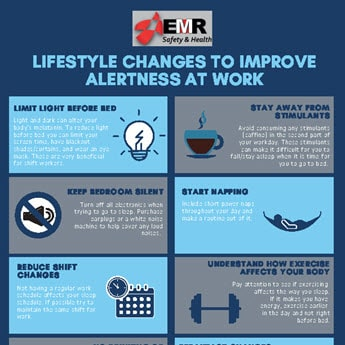 https://www.emrsafetyandhealth.com/wp-content/uploads/2021/02/Lifestyle-Changes-to-Improve-Alertness-at-Work-min.jpg